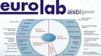 EUROLAB-ovi dokumenti prema ISO/IEC 17025:2017