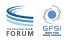 Globalna inicijativa za sigurnost hrane